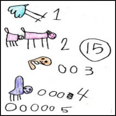 Kindergarten MJ Task 68