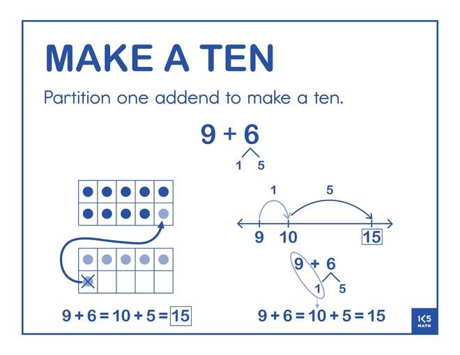Make a Ten Strategy