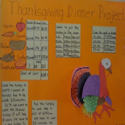 A Thanksgiving Dinner Math Project