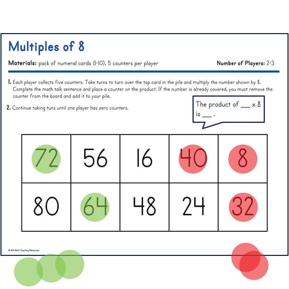 Multiples of 8