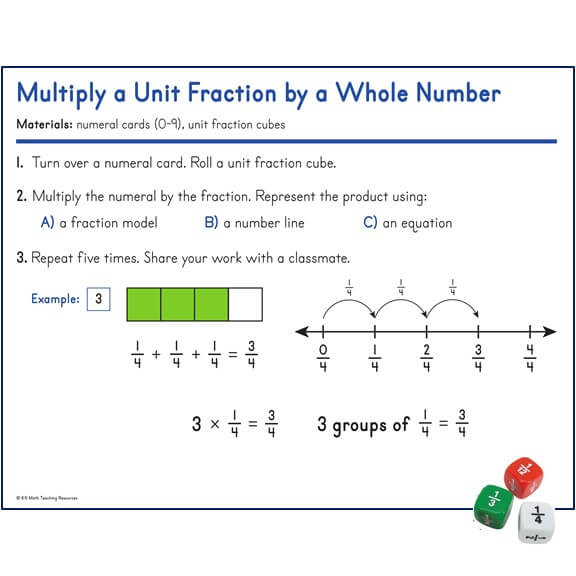 Multiply a Unit Fraction by a Whole Number