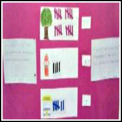 Math Project: Neighborhood Tally