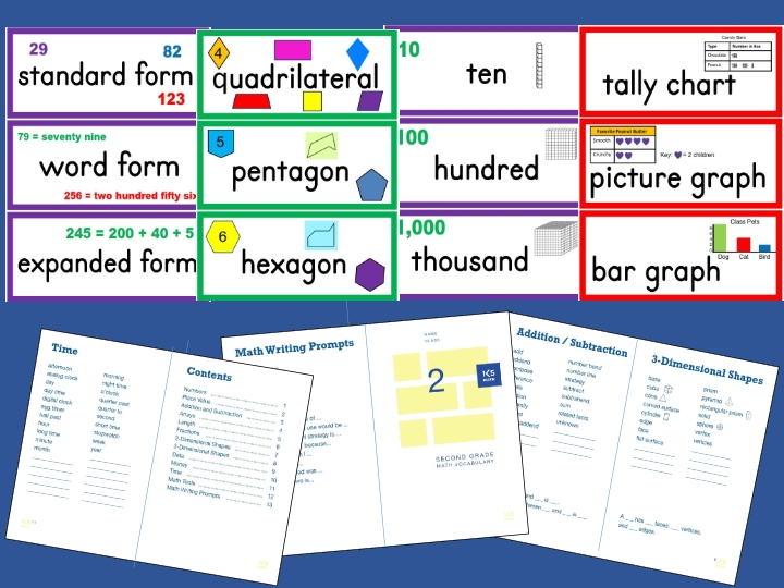 2nd Grade Math Vocabulary Resources