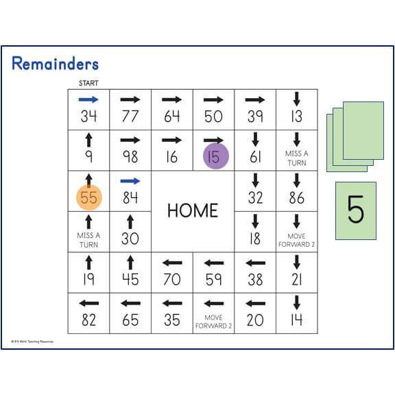 4.NBT.B.6 Remainders
