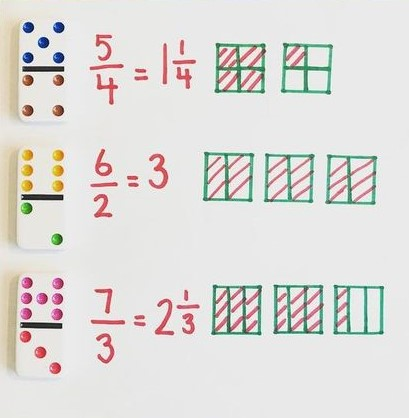 4th Grade Fractions: Renaming Fractions Greater than One