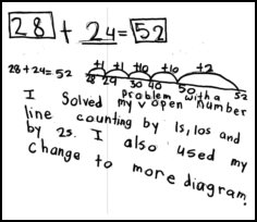 2nd Grade Math Journal work sampl