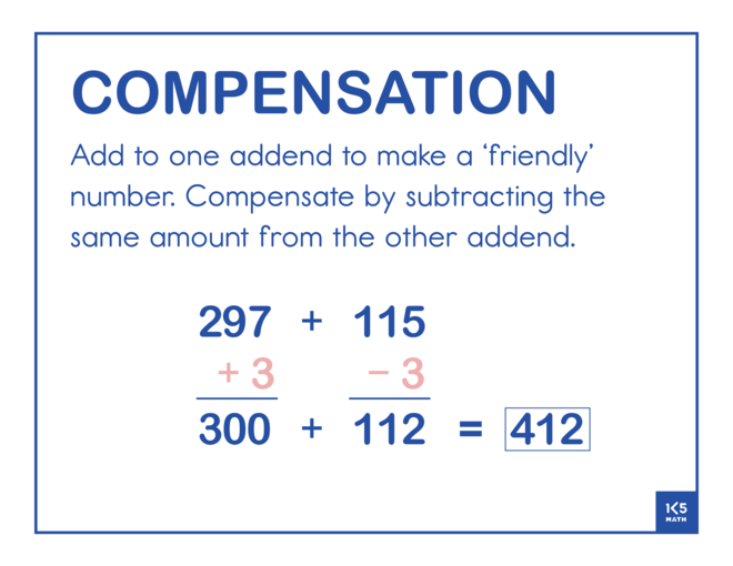 Use Compensation to Add 3-Digit Numbers