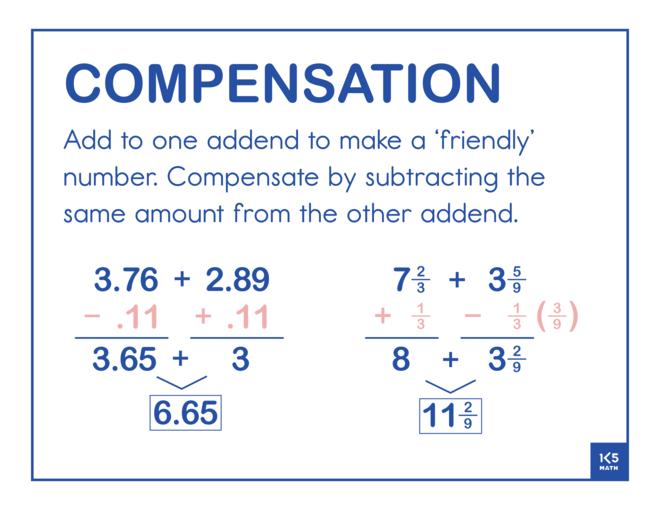 Use Compensation to Add Decimals