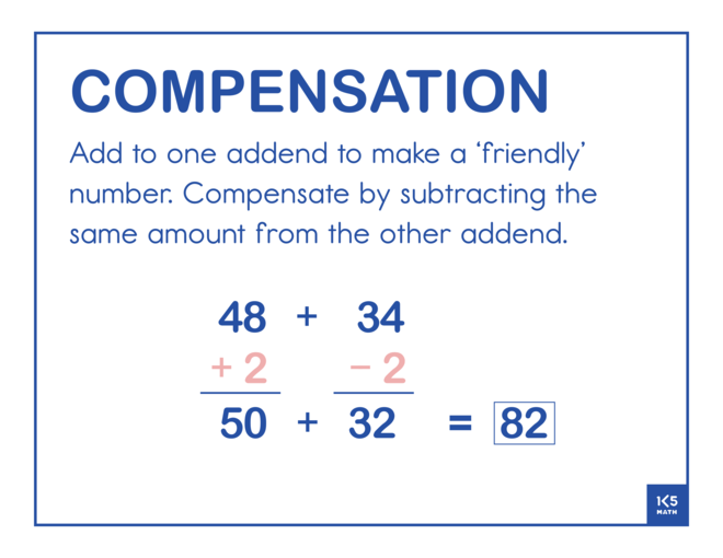 Use Compensation to Add 2-Digit Numbers