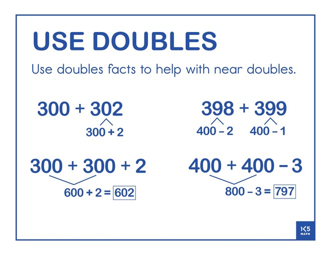Use Doubles 3-Digit Addends