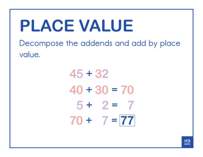 Use Place Value Strategy 2-Digit Addends