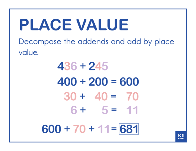 Use Place Value Strategy 3-Digit Addends
