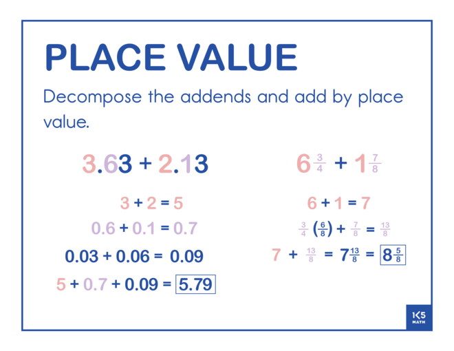 Use Place Value Strategy: Decimals