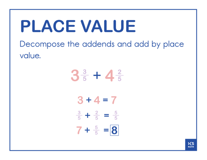 Use Place Value Strategy: Fractions