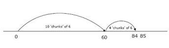 Empty Number Line - Multiplicatio