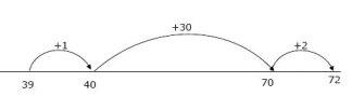 Empty Number Line - Subtractio