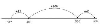 Empty Number Line - 3 digit subtractio