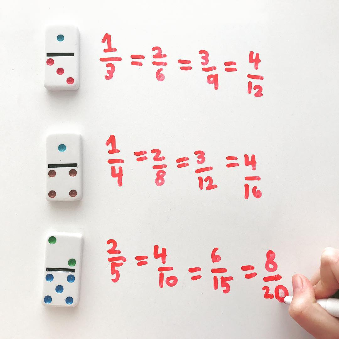 Equivalent Fractions: Dominoes