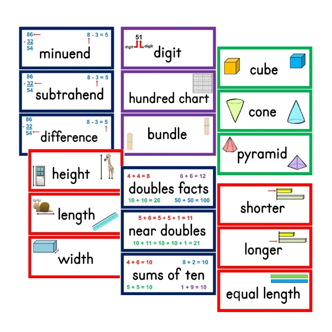 2nd Grade Math Word Wall Cards