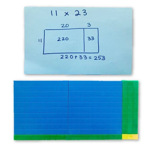 Area Model: 2 x 2-Digit