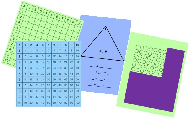 Multiplication and Division Tools