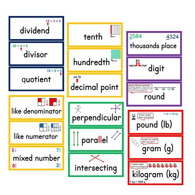 4th Grade Math Word Wall Cards