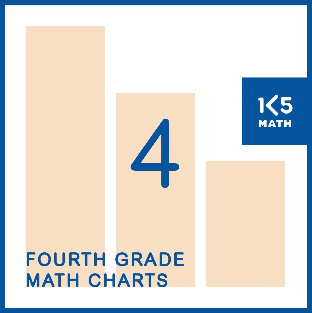 4th Grade Math Charts: 40 math anchor charts to support students with independent work, centers or homework