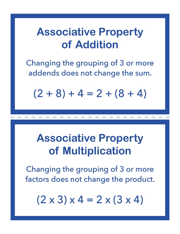 4th Grade Properties of Operations Cards