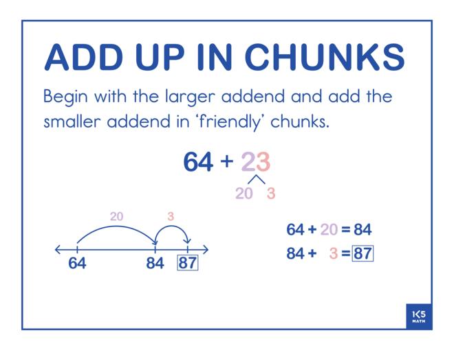 Add Up in Chunks 2-Digit Addends