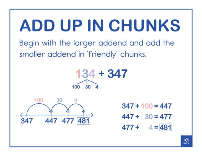 Add Up in Chunks 3-Digit Addends
