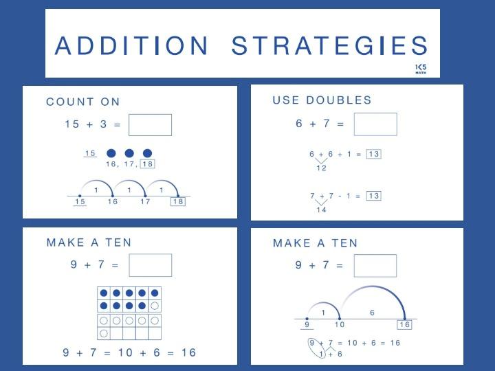 1st Grade Addition Strategies