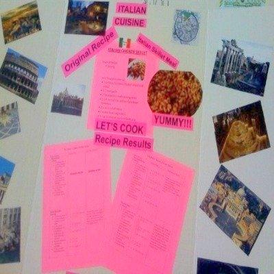 Math Project: Adjusting a Recipe