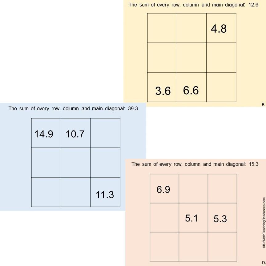 5.NBT.B.7 Decimal Magic Squares