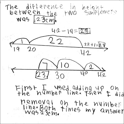 Student Work: Subtraction on an Empty Number Line