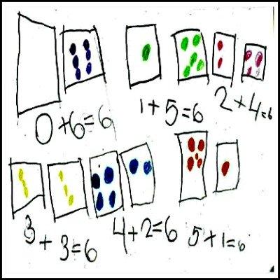 Kindergarten Math Journal Task
