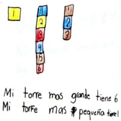 Kindergarten Math Journal Task 10