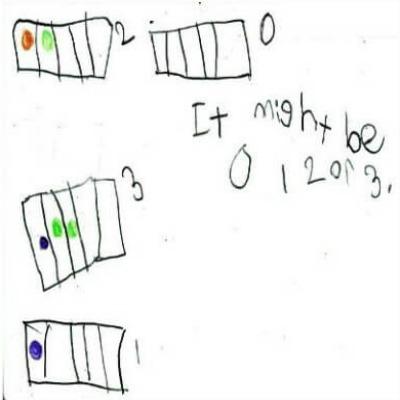 Kindergarten Math Journal Task 27