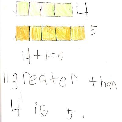 Kindergarten Math Journal Task 28