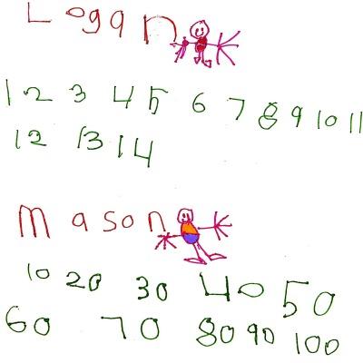 Kindergarten Math Journal Task 3