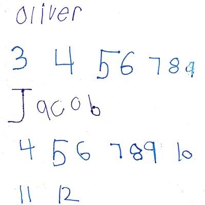 Kindergarten Math Journal Task 4