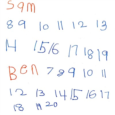 Kindergarten Math Journal Task 5
