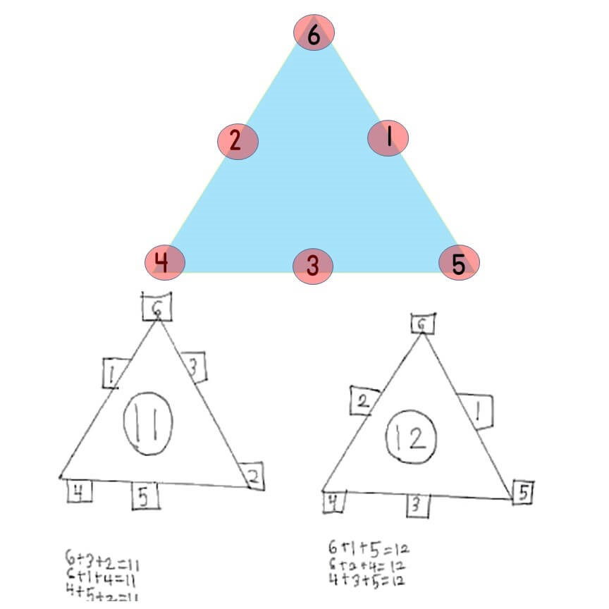 2.OA.B.2 Magic Triangle