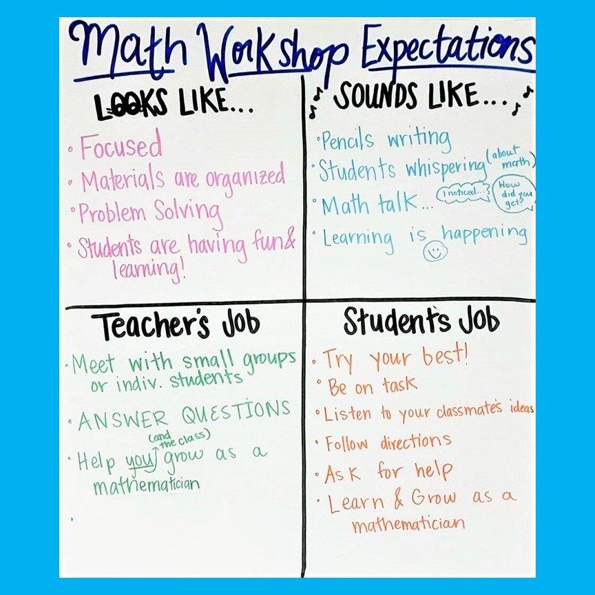 Math Workshop Expectations