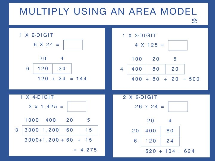 Multiply Using an Area Model