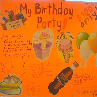 Math Project: Planning a Birthday Party