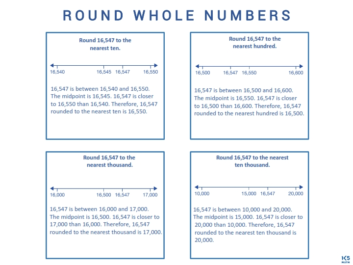 Round Whole Numbers