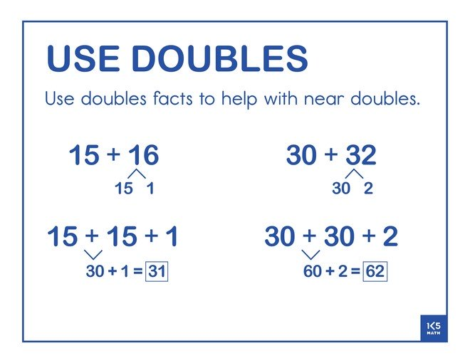 Use Doubles 2-Digit Addends