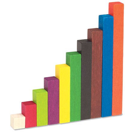 Cuisenaire rods are a useful manipulative for developing an understanding of the linear model for fractions.