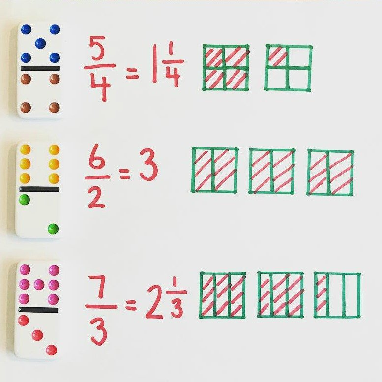 Math Center: Renaming Fractions Greater Than One